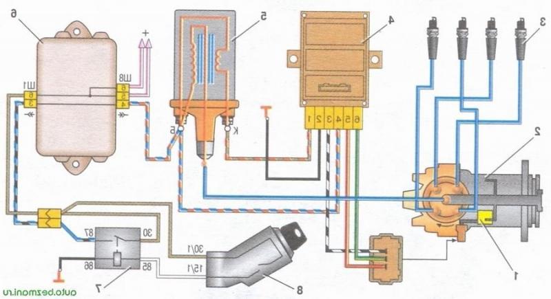 схема подключения катушки зажигания ваз 2109 возможность дополнительно